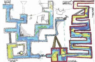 Schéma de la gestion de l'eau à Tulle